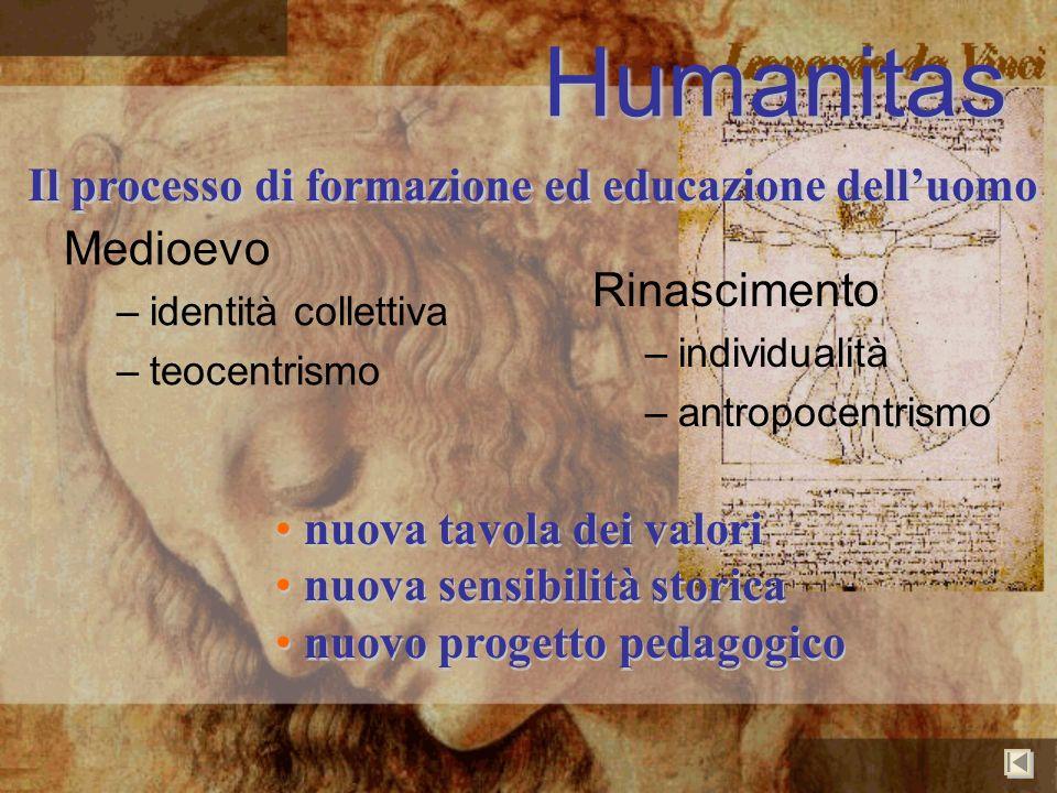 Humanitas Il processo di formazione ed educazione dell'uomo Medioevo