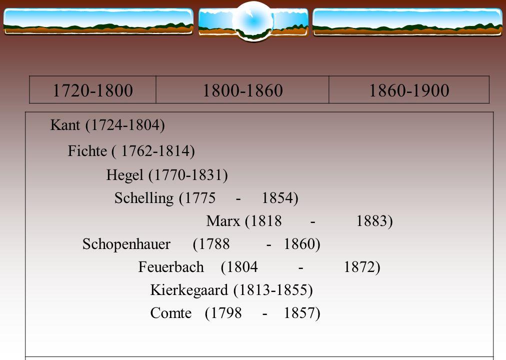 1720-1800 1800-1860. 1860-1900. Kant (1724-1804) Fichte ( 1762-1814) Hegel (1770-1831) Schelling (1775 - 1854)