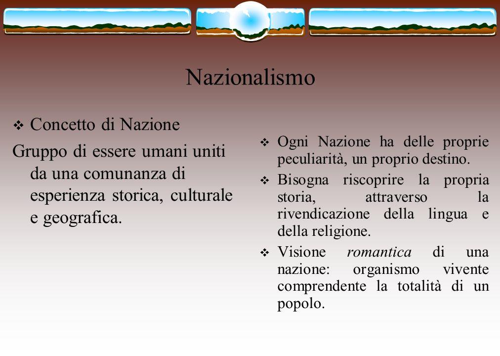 Nazionalismo Concetto di Nazione