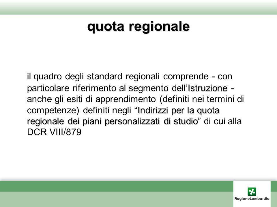 quota regionale