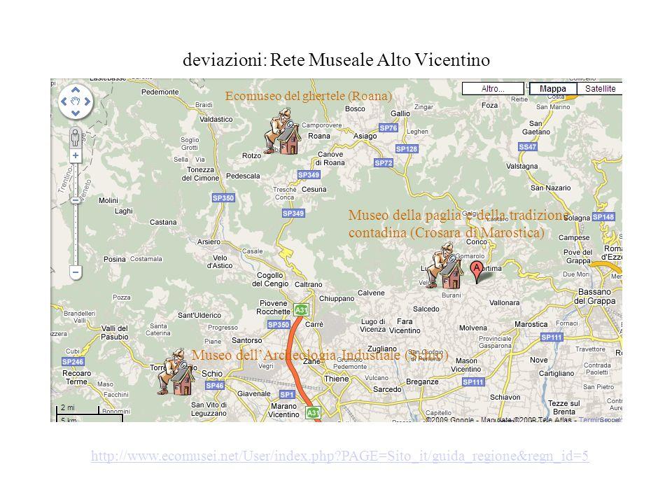 deviazioni: Rete Museale Alto Vicentino