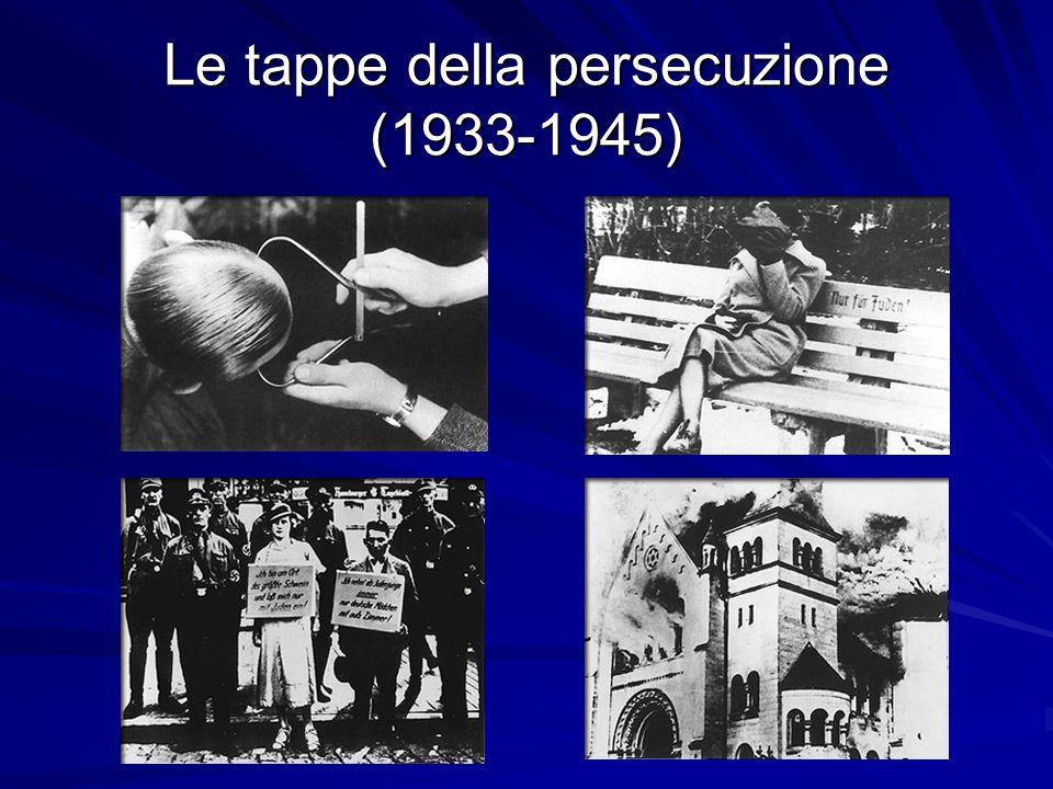 Le tappe della persecuzione (1933-1945)