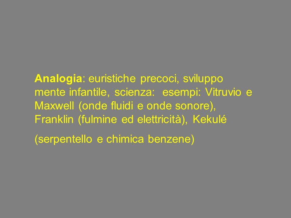 Analogia: euristiche precoci, sviluppo mente infantile, scienza: esempi: Vitruvio e Maxwell (onde fluidi e onde sonore), Franklin (fulmine ed elettricità), Kekulé (serpentello e chimica benzene)
