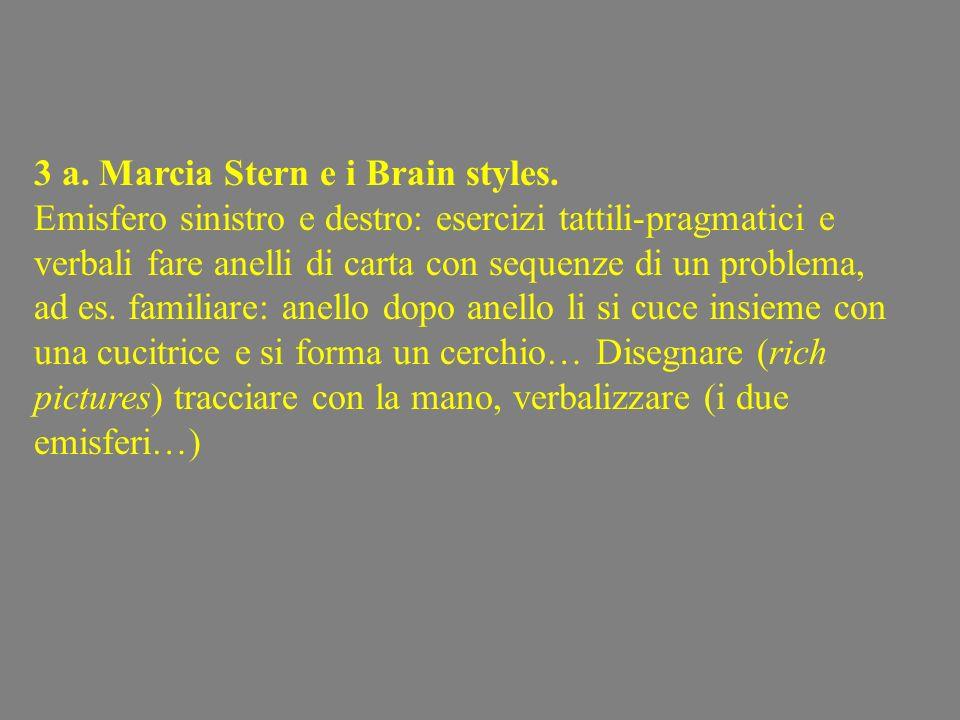 3 a. Marcia Stern e i Brain styles.