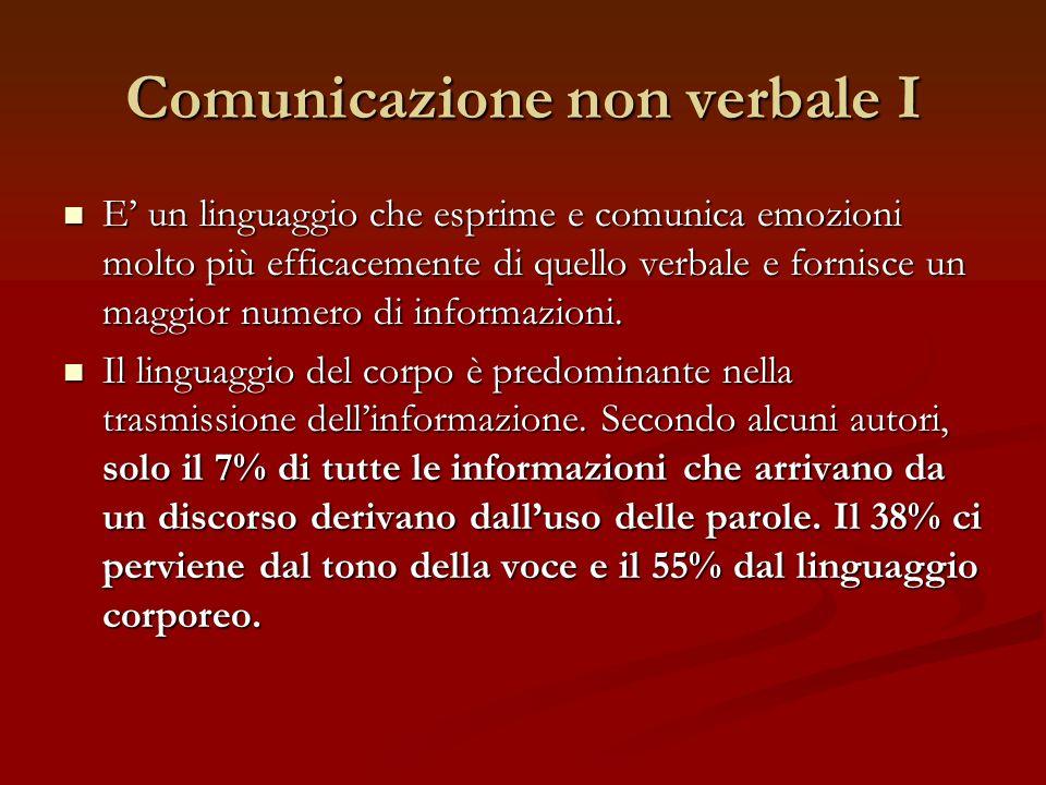 Comunicazione non verbale I