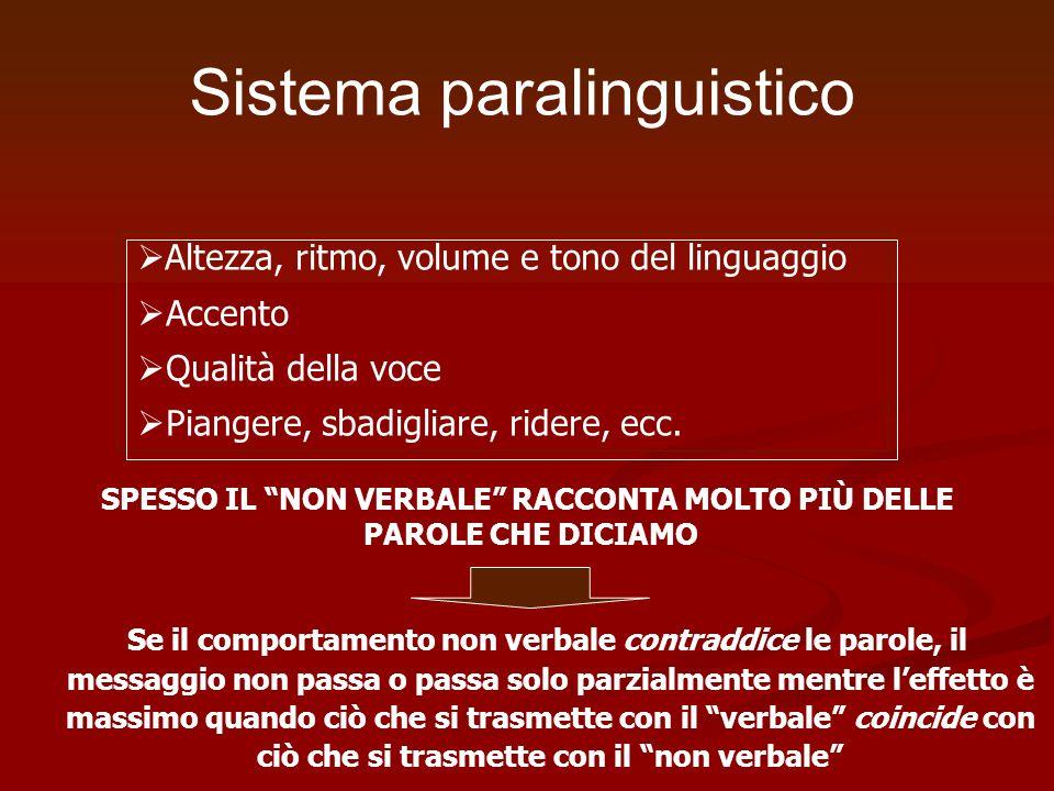 SPESSO IL NON VERBALE RACCONTA MOLTO PIÙ DELLE