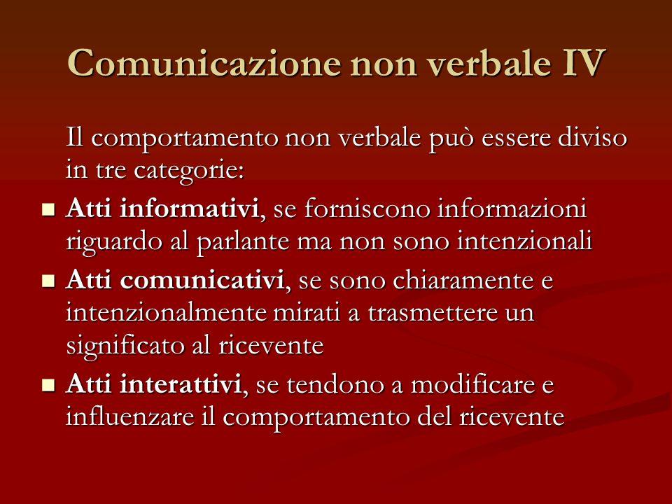 Comunicazione non verbale IV