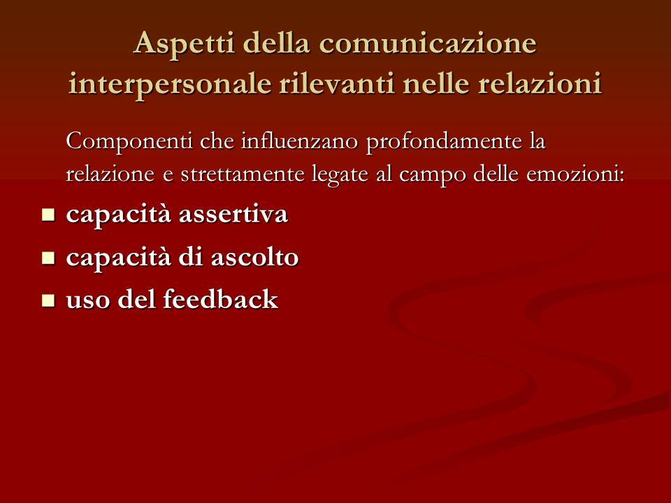 Aspetti della comunicazione interpersonale rilevanti nelle relazioni