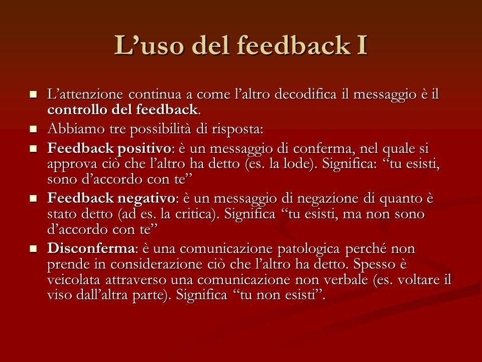 L'uso del feedback I L'attenzione continua a come l'altro decodifica il messaggio è il controllo del feedback.