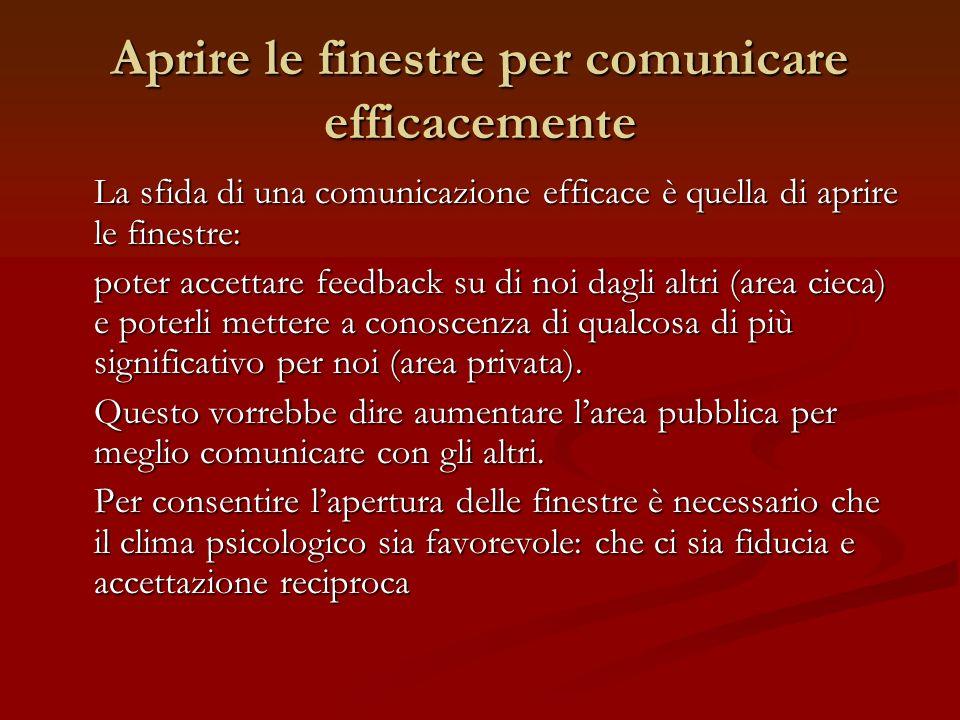 Aprire le finestre per comunicare efficacemente