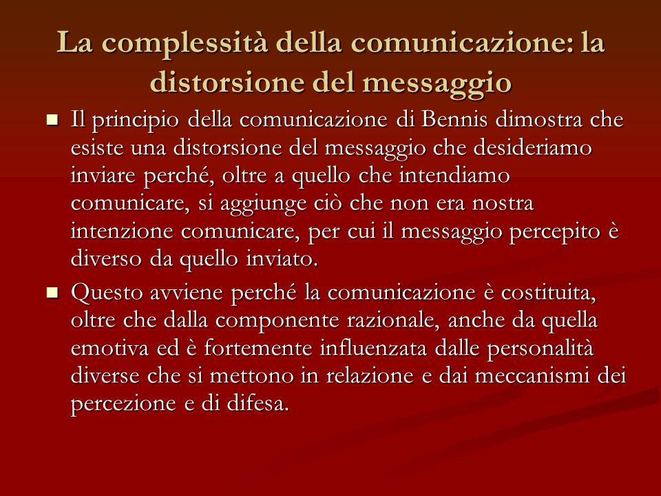 La complessità della comunicazione: la distorsione del messaggio