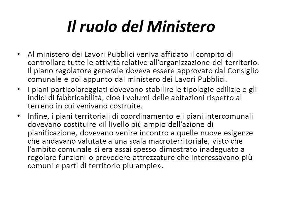 Il ruolo del Ministero