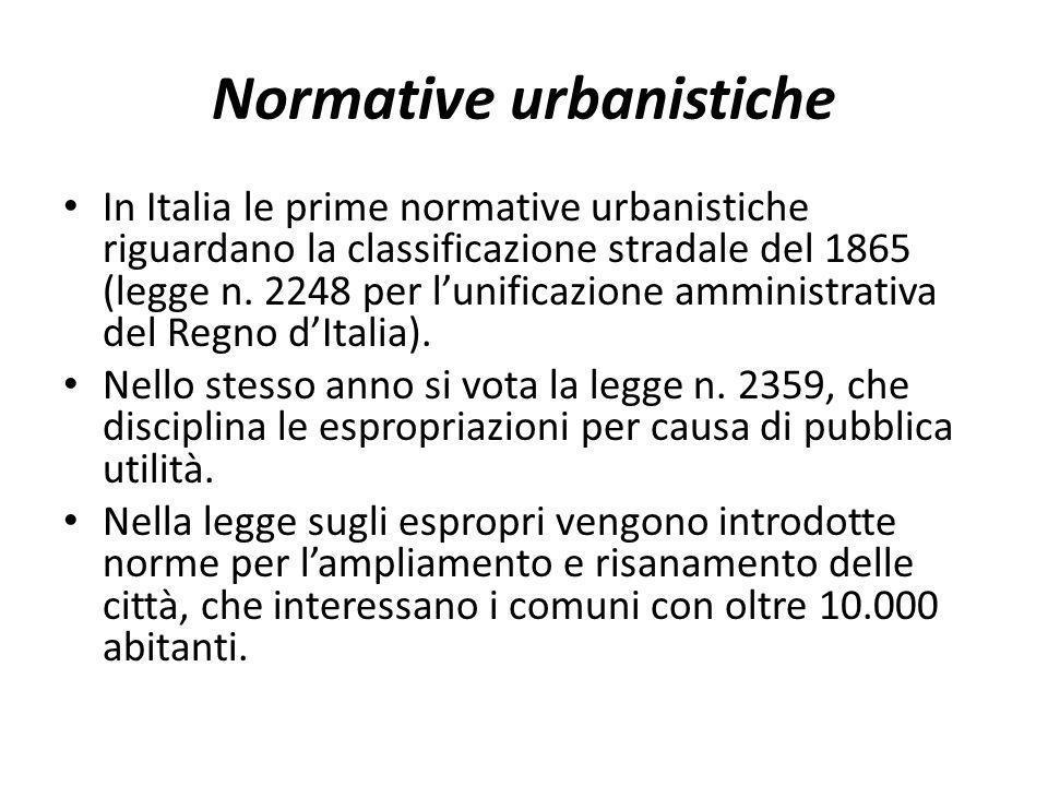 Normative urbanistiche