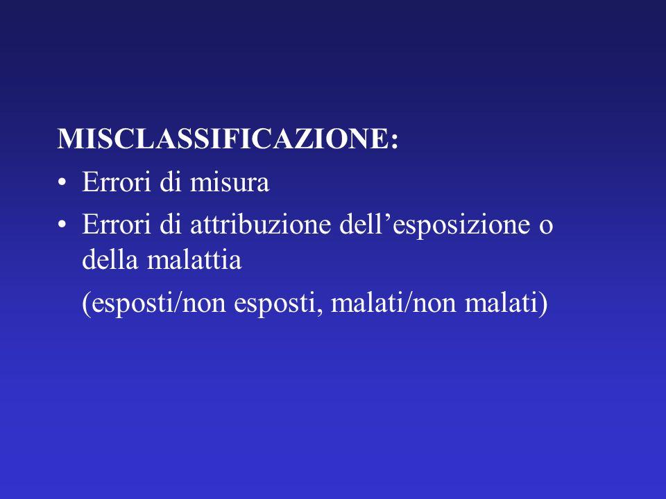 MISCLASSIFICAZIONE: Errori di misura. Errori di attribuzione dell'esposizione o della malattia.