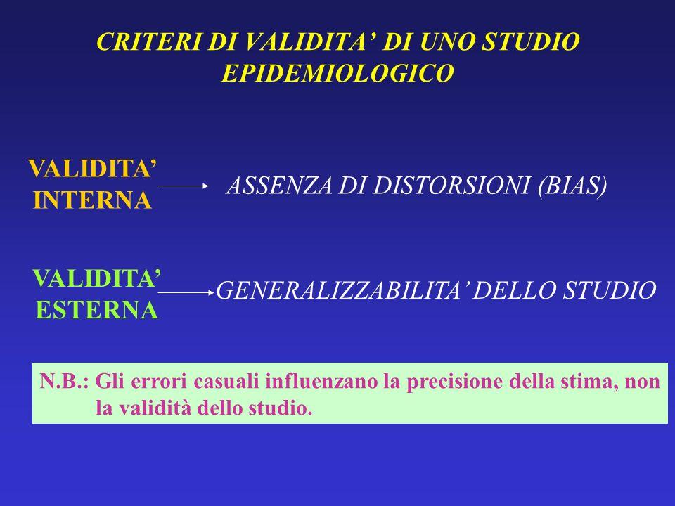 CRITERI DI VALIDITA' DI UNO STUDIO EPIDEMIOLOGICO