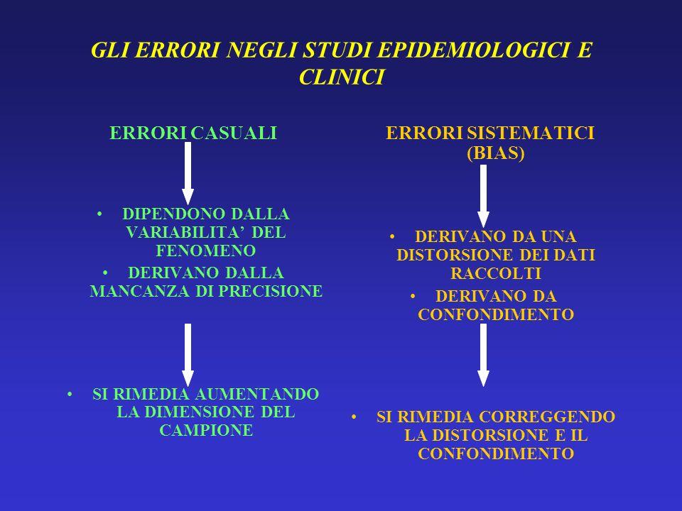 GLI ERRORI NEGLI STUDI EPIDEMIOLOGICI E CLINICI