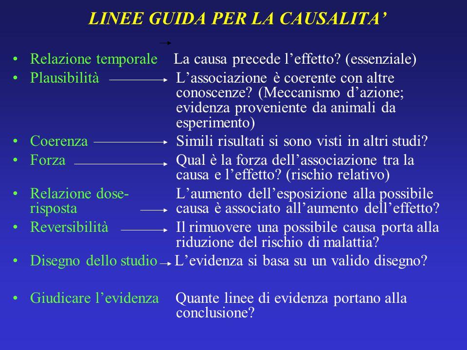 LINEE GUIDA PER LA CAUSALITA'