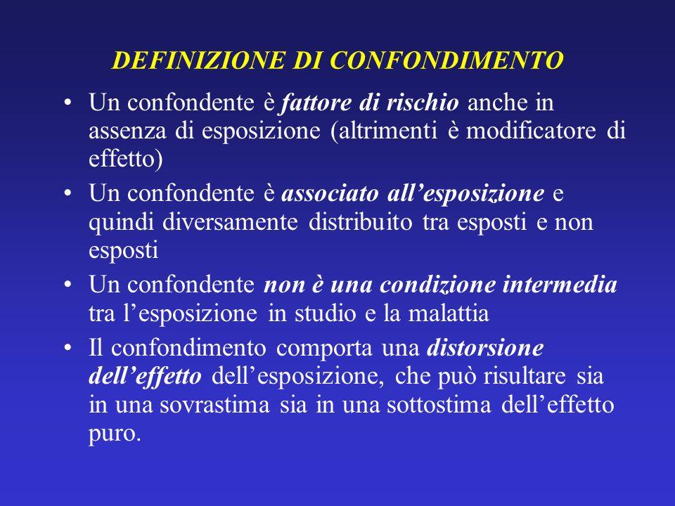 DEFINIZIONE DI CONFONDIMENTO