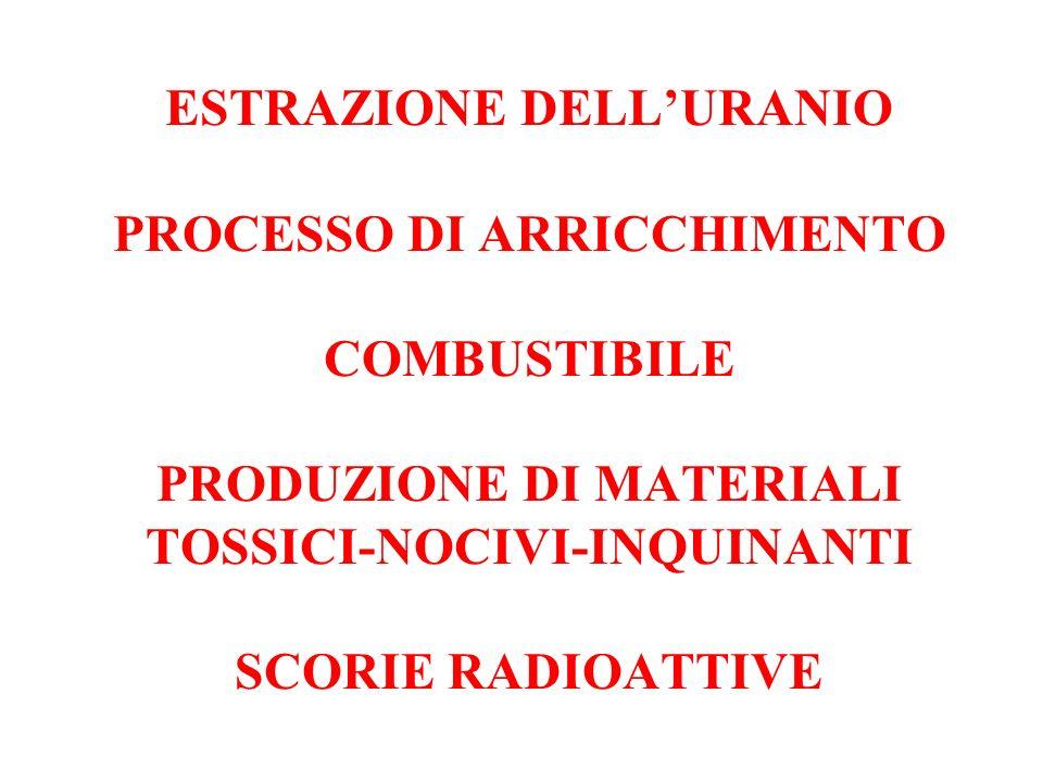 ESTRAZIONE DELL'URANIO PROCESSO DI ARRICCHIMENTO COMBUSTIBILE PRODUZIONE DI MATERIALI TOSSICI-NOCIVI-INQUINANTI SCORIE RADIOATTIVE