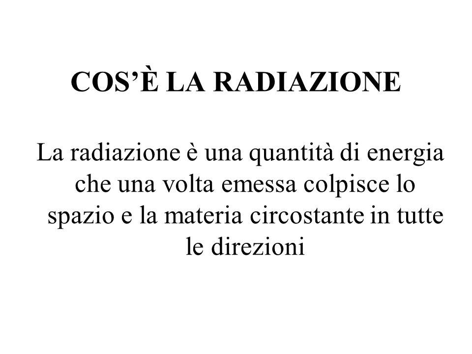 COS'È LA RADIAZIONE La radiazione è una quantità di energia che una volta emessa colpisce lo spazio e la materia circostante in tutte le direzioni.