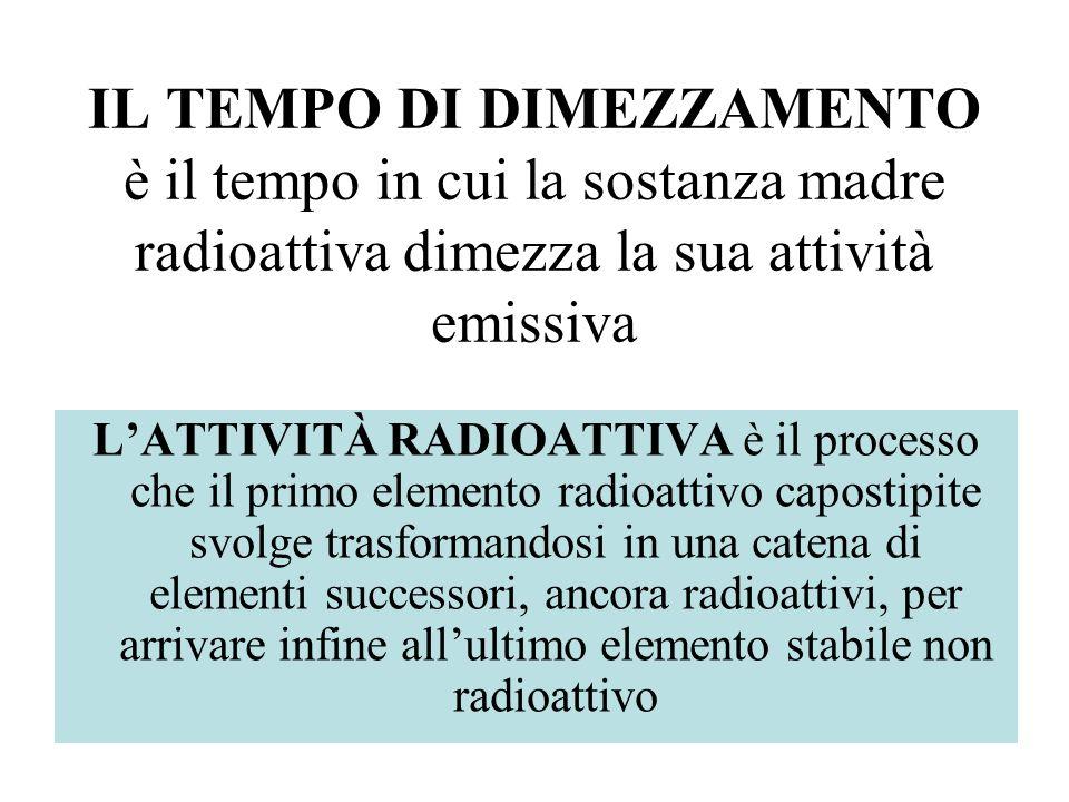 IL TEMPO DI DIMEZZAMENTO è il tempo in cui la sostanza madre radioattiva dimezza la sua attività emissiva