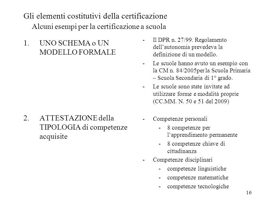 Gli elementi costitutivi della certificazione Alcuni esempi per la certificazione a scuola