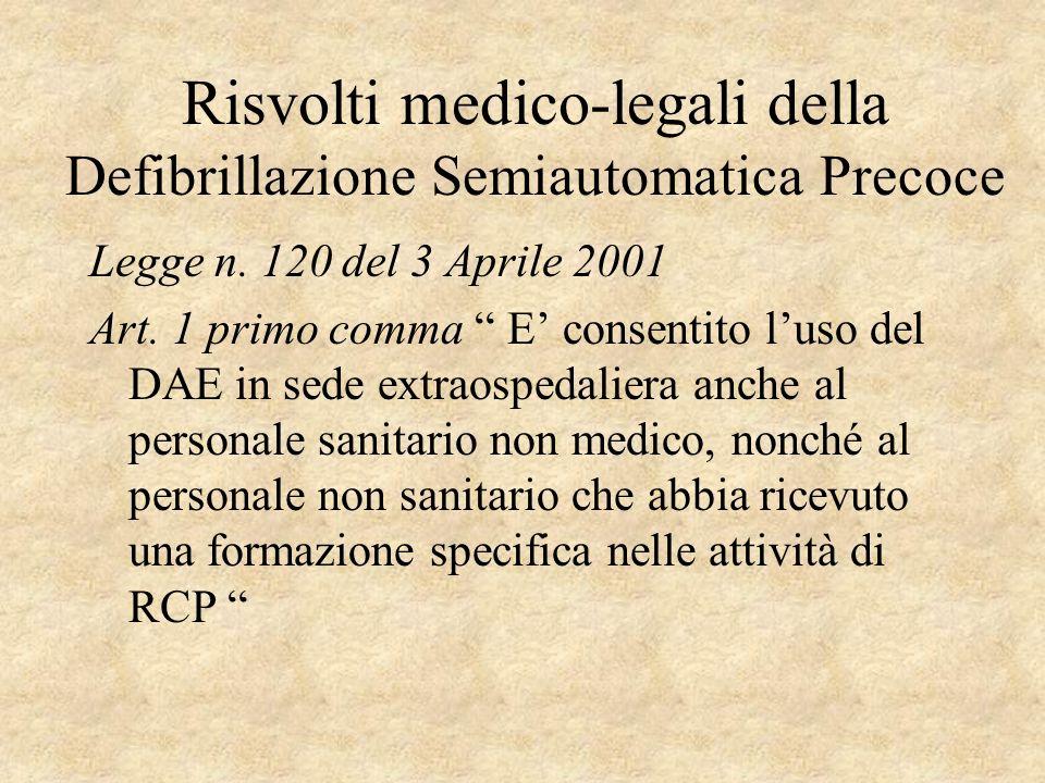 Risvolti medico-legali della Defibrillazione Semiautomatica Precoce