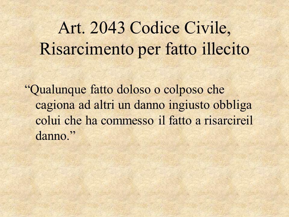 Art. 2043 Codice Civile, Risarcimento per fatto illecito