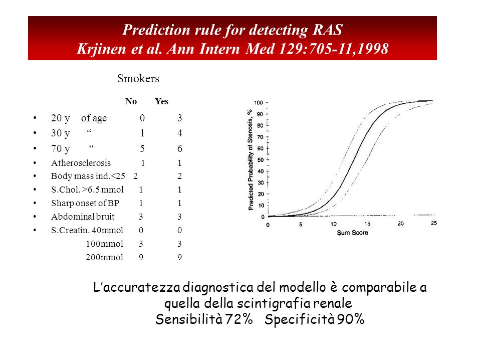 Prediction rule for detecting RAS Krjinen et al