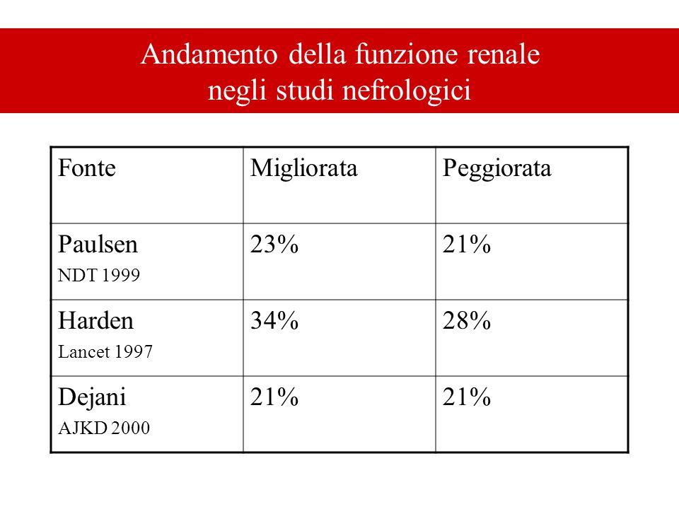 Andamento della funzione renale negli studi nefrologici