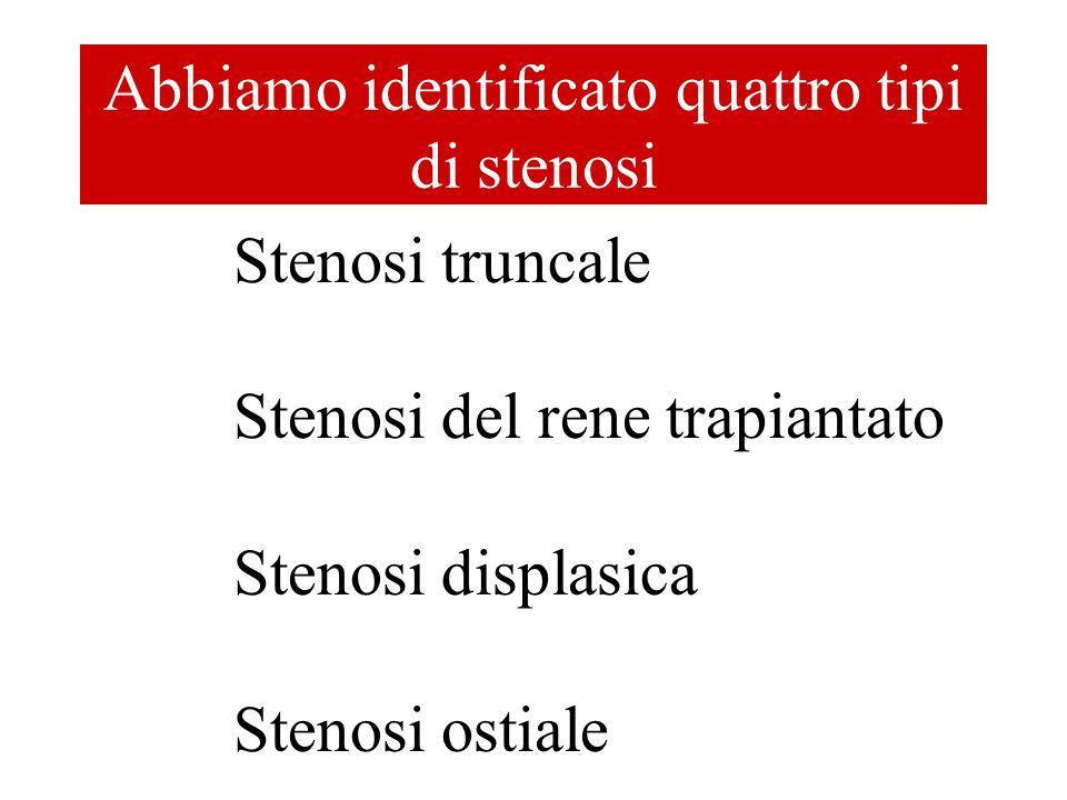 Abbiamo identificato quattro tipi di stenosi