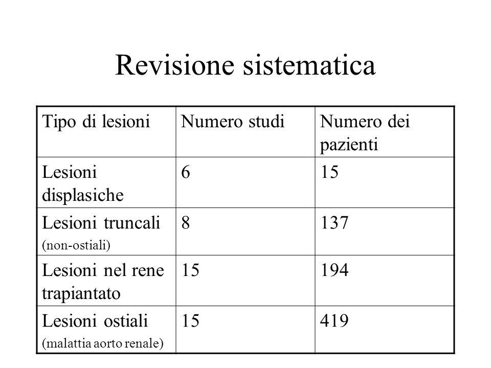 Revisione sistematica