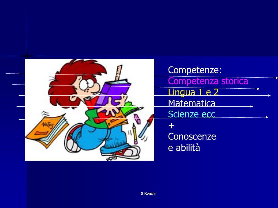 Competenze: Competenza storica Lingua 1 e 2 Matematica Scienze ecc +