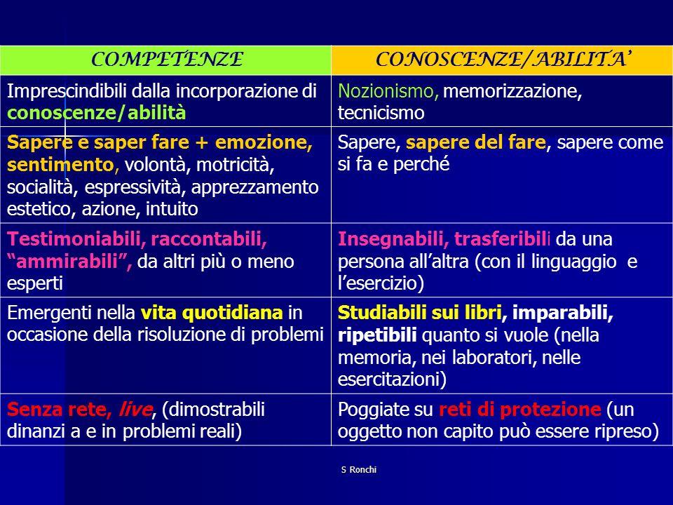 COMPETENZE CONOSCENZE/ABILITA'