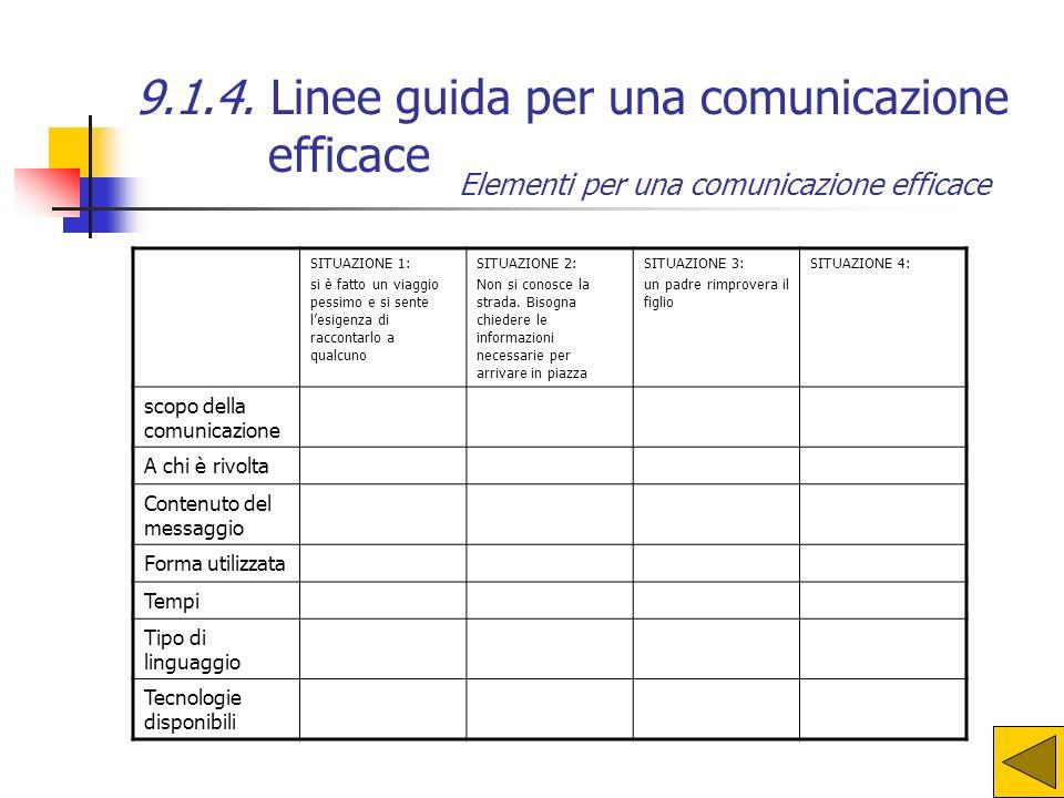 Elementi per una comunicazione efficace