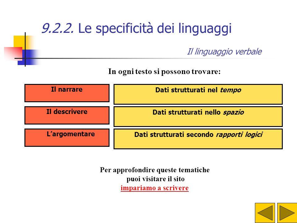 9.2.2. Le specificità dei linguaggi