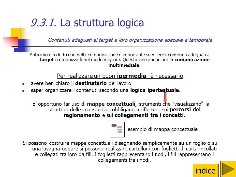 9.3.1. La struttura logica indice
