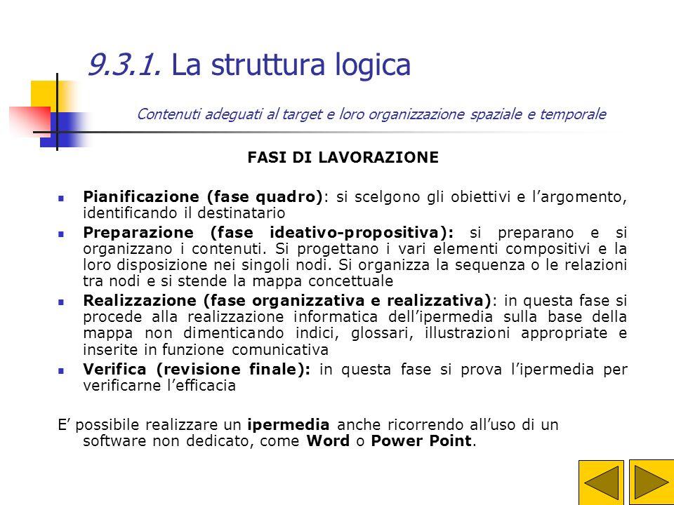 9.3.1. La struttura logica Contenuti adeguati al target e loro organizzazione spaziale e temporale.