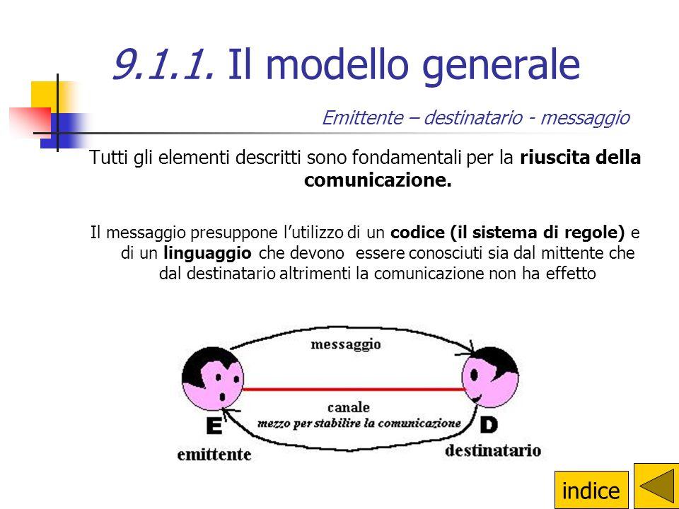 9.1.1. Il modello generale indice Emittente – destinatario - messaggio