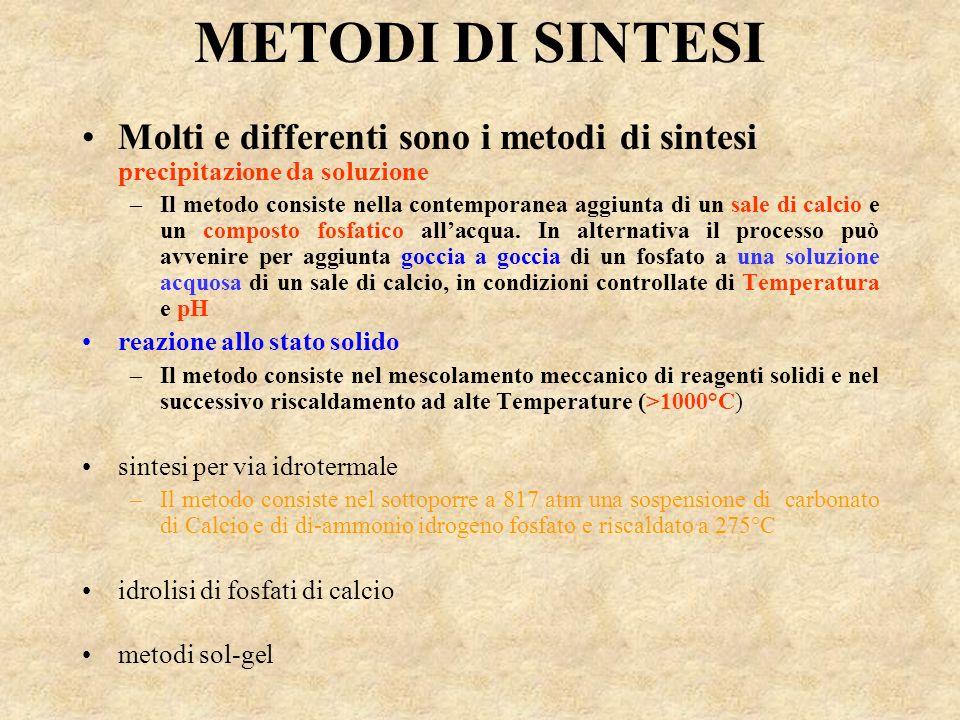 METODI DI SINTESI Molti e differenti sono i metodi di sintesi precipitazione da soluzione.