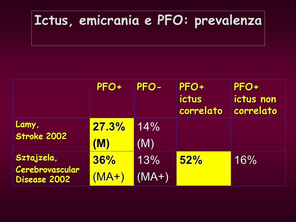 Ictus, emicrania e PFO: prevalenza
