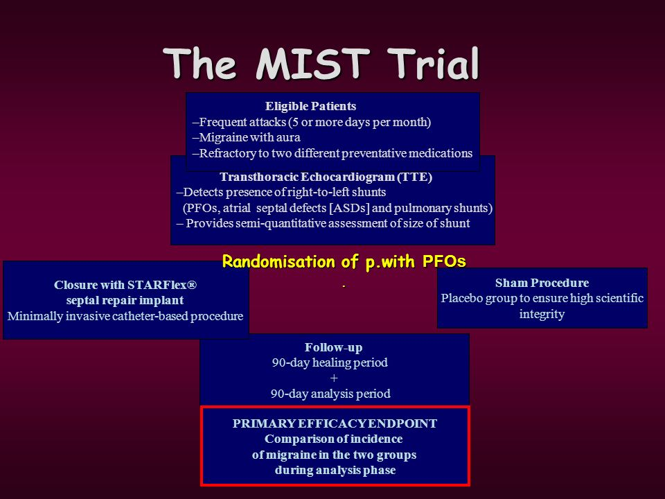 The MIST Trial Randomisation of p.with PFOs .