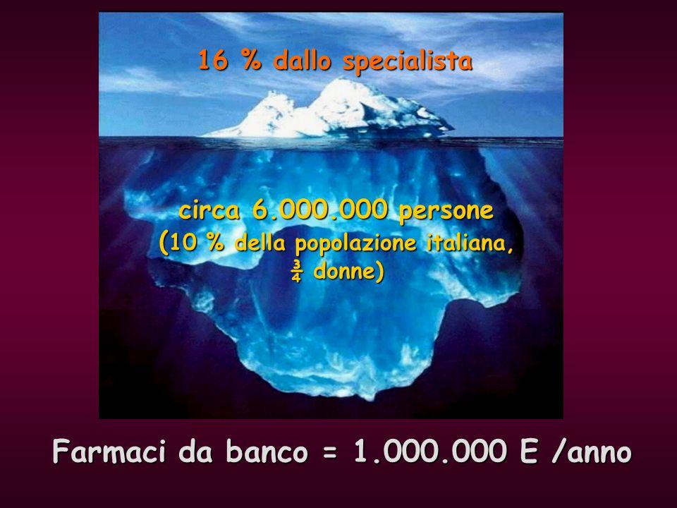 (10 % della popolazione italiana,