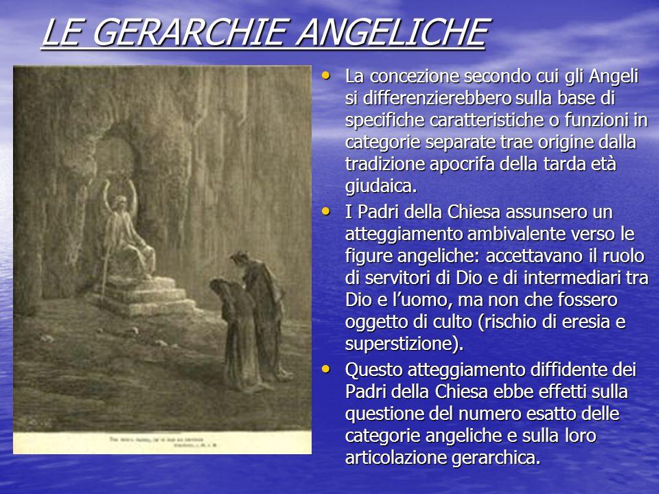 LE GERARCHIE ANGELICHE