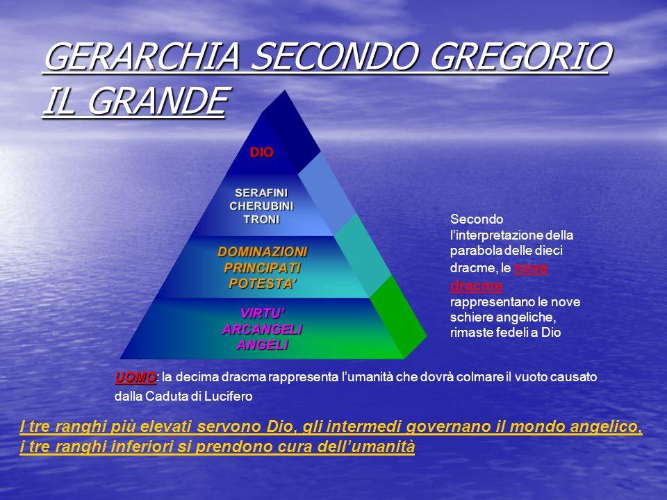 GERARCHIA SECONDO GREGORIO IL GRANDE