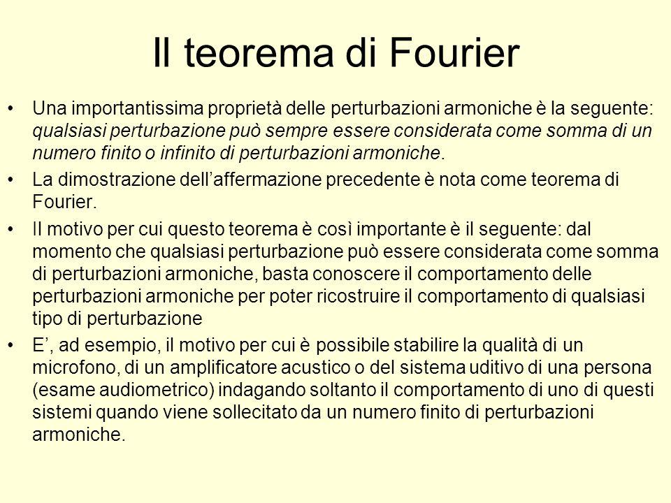 Il teorema di Fourier