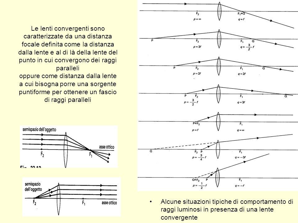 Le lenti convergenti sono caratterizzate da una distanza focale definita come la distanza dalla lente e al di là della lente del punto in cui convergono dei raggi paralleli oppure come distanza dalla lente a cui bisogna porre una sorgente puntiforme per ottenere un fascio di raggi paralleli