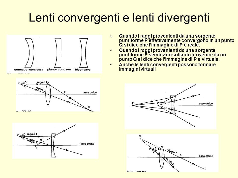 Lenti convergenti e lenti divergenti