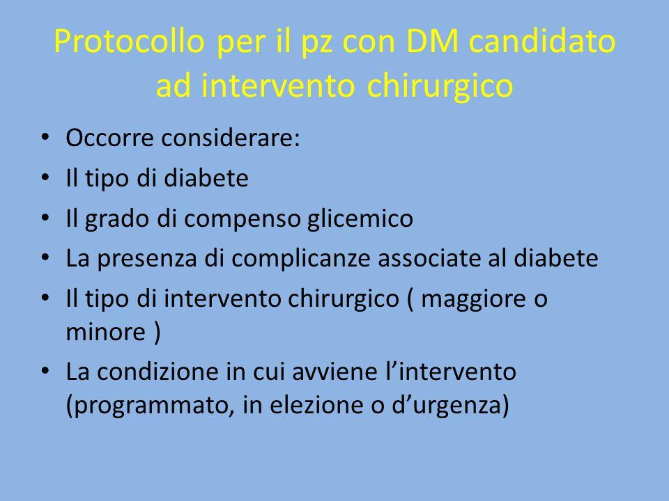 Protocollo per il pz con DM candidato ad intervento chirurgico