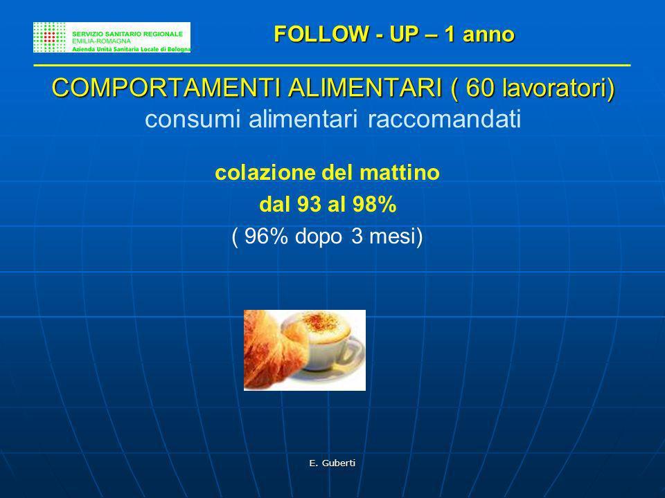 FOLLOW - UP – 1 anno COMPORTAMENTI ALIMENTARI ( 60 lavoratori) consumi alimentari raccomandati. colazione del mattino.